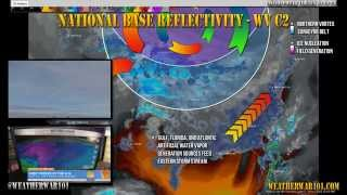 Geoengineering Astro Polar Vortex