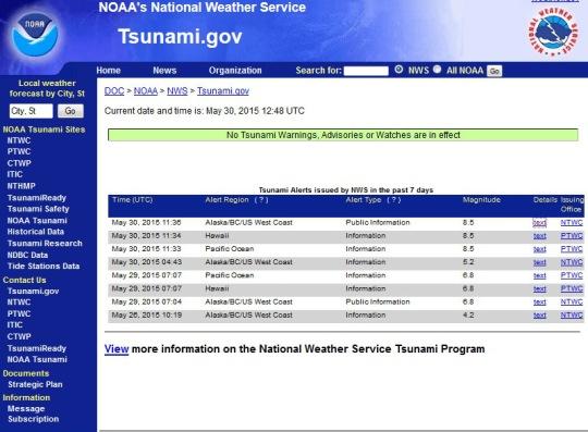 NOAA Weather Service