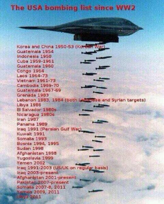 US Bombing list since WWII