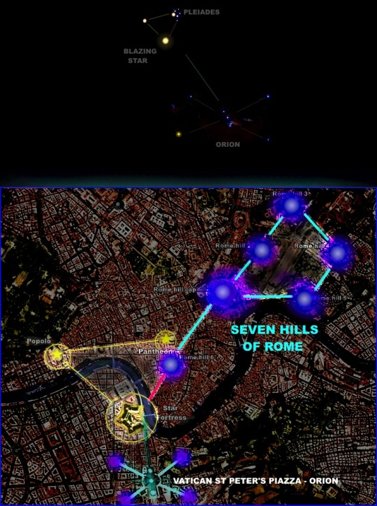 Vatican STAR_MAP